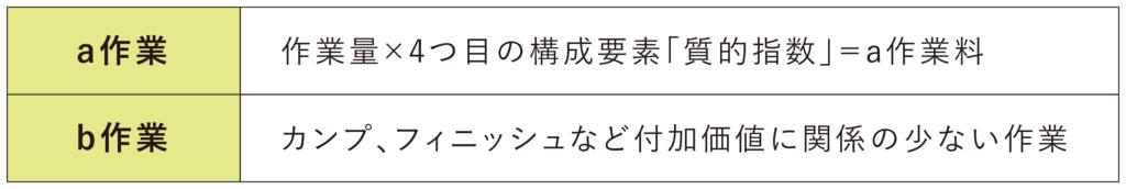 blog_20201228_image_一生モノのロゴ制作_表